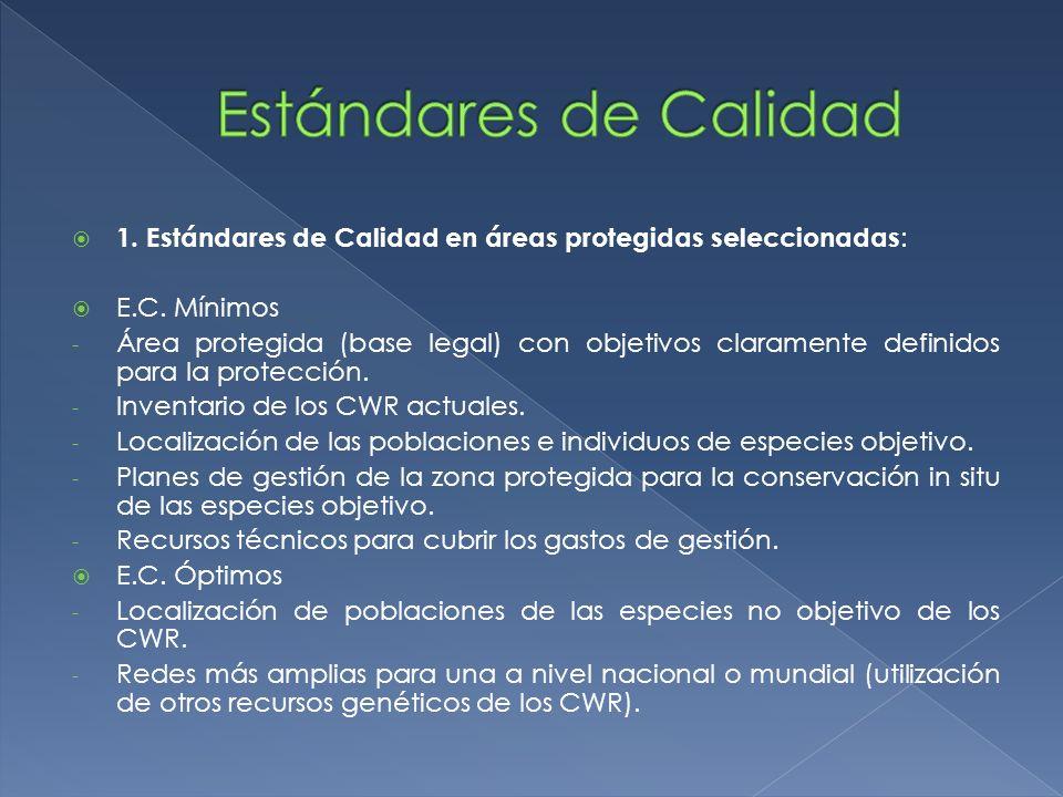 1. Estándares de Calidad en áreas protegidas seleccionadas : E.C. Mínimos - Área protegida (base legal) con objetivos claramente definidos para la pro