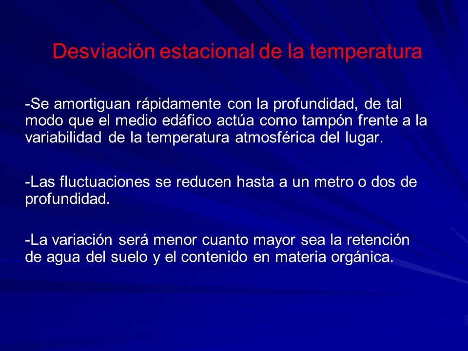 Desviación estacional de la temperatura -Se amortiguan rápidamente con la profundidad, de tal modo que el medio edáfico actúa como tampón frente a la