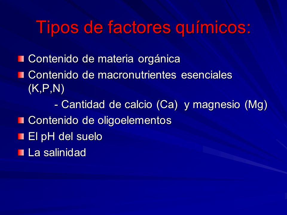 Tipos de factores químicos: Contenido de materia orgánica Contenido de macronutrientes esenciales (K,P,N) - Cantidad de calcio (Ca) y magnesio (Mg) -