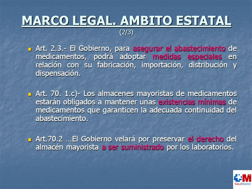 Real Decreto 2259/1994, de 25 de noviembre que regula los almacenes farmacéuticos y la distribución al por mayor de medicamentos de uso humano y productos farmacéuticos.
