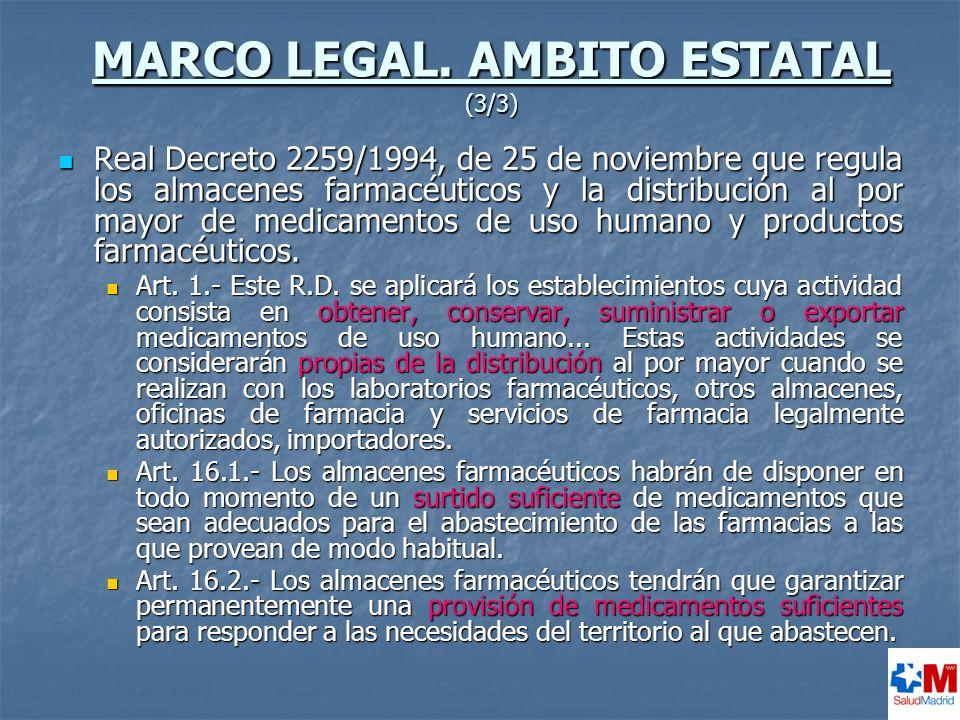 CASO PRÁCTICO DE UN DESABASTECIMIENTO ANALIZADO EN EL AÑO 2006 (8/11) 5º INSPECCIÓN A ALMACENES FARMACÉUTICOS Se comprobó la adquisición de medicamentos por 3 almacenes de la C.