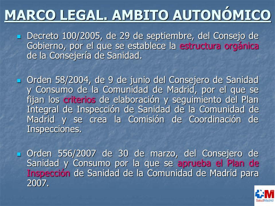 PLAN INTEGRAL DE INSPECCIÓN DE SANIDAD Y CONSUMO 2007 Plan Parcial de Inspección Farmacéutica de la Dirección General de Farmacia y PS de la Consejería de Sanidad de la Comunidad de Madrid.