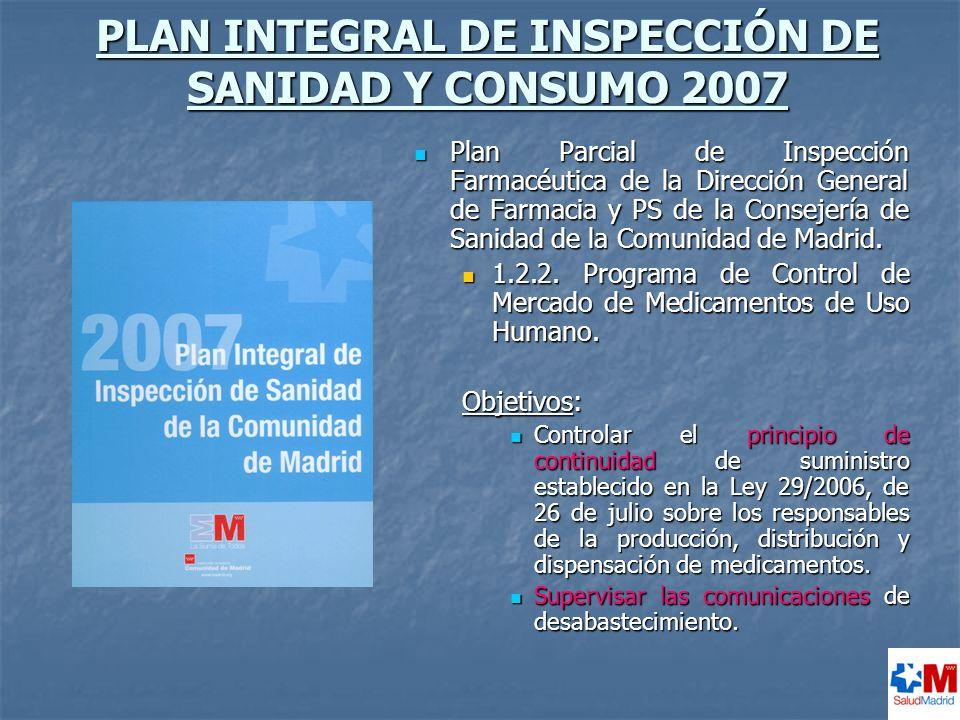 METODOLOGÍA DE LA INVESTIGACIÓN (4/4) Actuaciones posteriores Actuaciones posteriores - Comunicación a la AEMPS, si procede - Propuestas de expedientes sancionadores - Otras comunicaciones