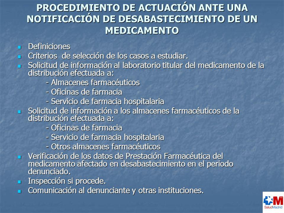 DESABASTECIMIENTO DE MEDICAMENTOS ACTUACIONES DE LA CONSEJERÍA DE SANIDAD DE LA COMUNIDAD DE MADRID PARA SU CONTROL VII Jornadas Técnicas de Inspección de Servicios Sanitarios Almería 25 de octubre de 2007 Dirección General de Farmacia y Productos Sanitarios Consejería de Sanidad Comunidad Madrid