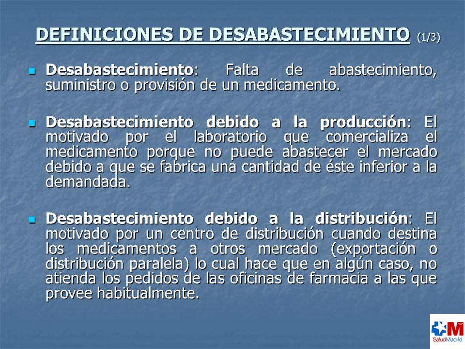 DEFINICIONES DE DESABASTECIMIENTO (2/3) Exportación de medicamentos: Suministro a centros de distribución de países terceros.