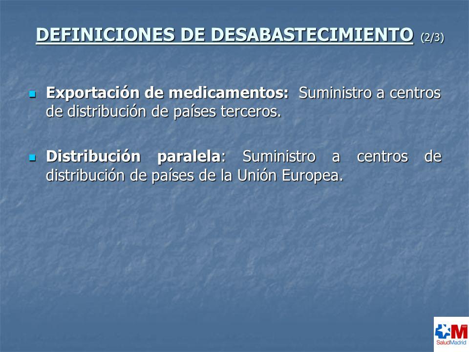 DEFINICIONES DE DESABASTECIMIENTO (3/3) Desabastecimiento tipo 1: Cuando un medicamento (p.
