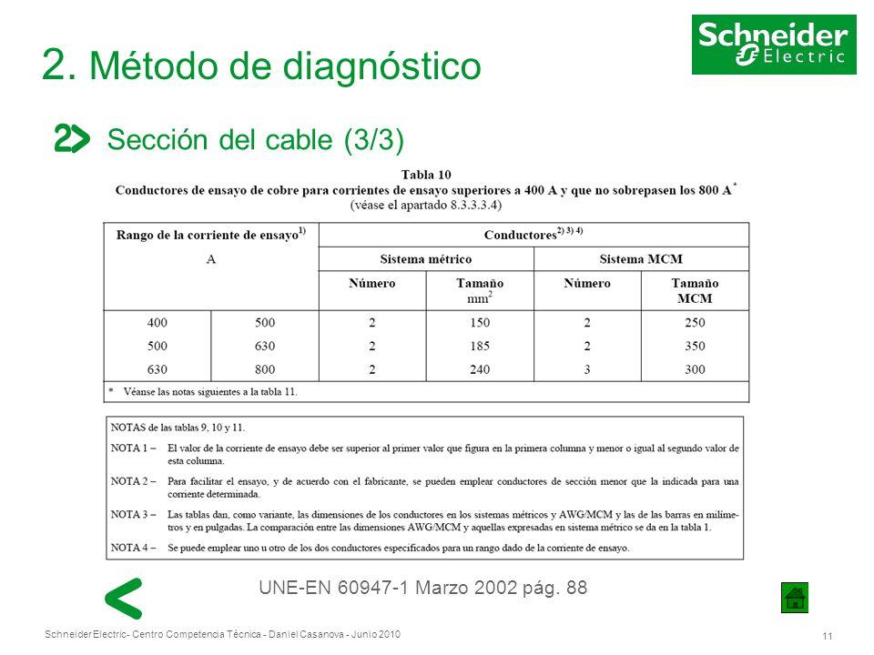 Schneider Electric 11 - Centro Competencia Técnica - Daniel Casanova - Junio 2010 2. Método de diagnóstico Sección del cable (3/3) UNE-EN 60947-1 Marz