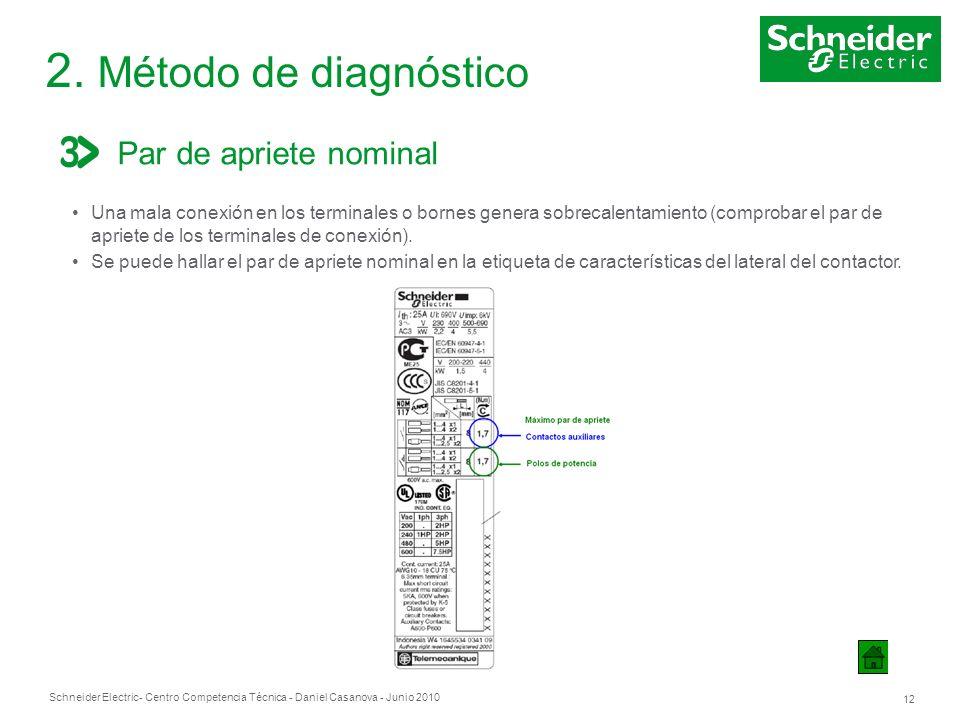 Schneider Electric 12 - Centro Competencia Técnica - Daniel Casanova - Junio 2010 2. Método de diagnóstico Par de apriete nominal Una mala conexión en