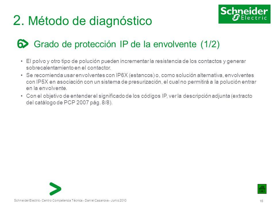 Schneider Electric 15 - Centro Competencia Técnica - Daniel Casanova - Junio 2010 2. Método de diagnóstico Grado de protección IP de la envolvente (1/