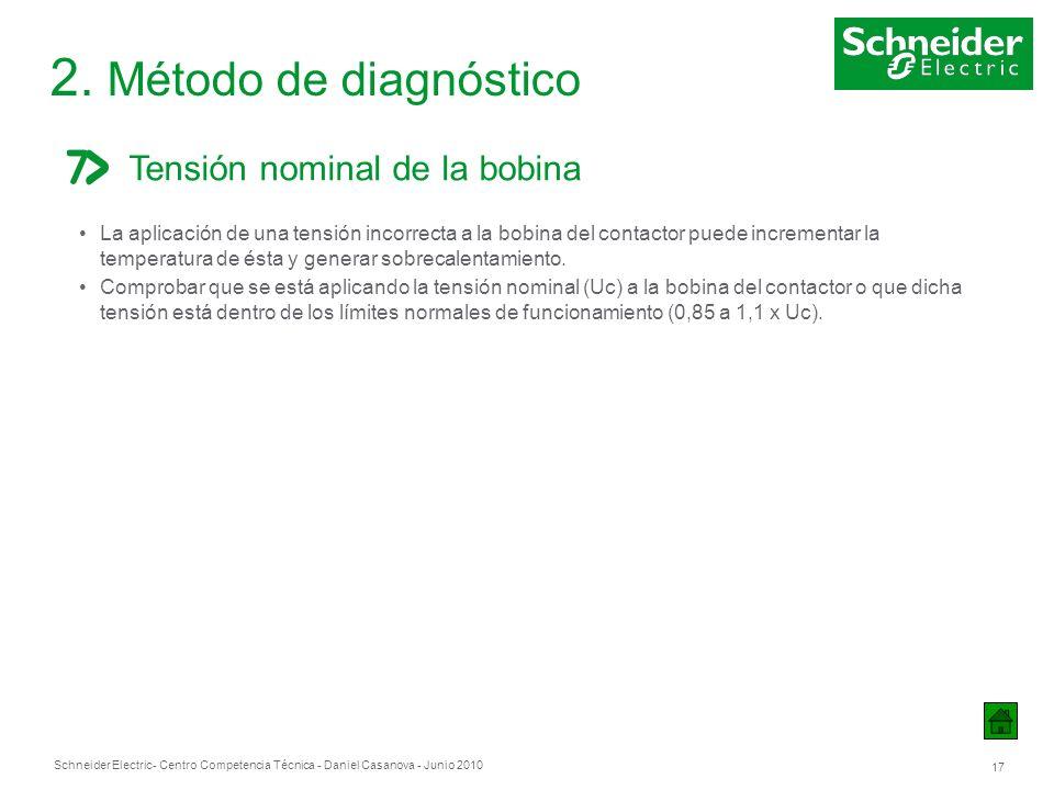 Schneider Electric 17 - Centro Competencia Técnica - Daniel Casanova - Junio 2010 2. Método de diagnóstico Tensión nominal de la bobina La aplicación