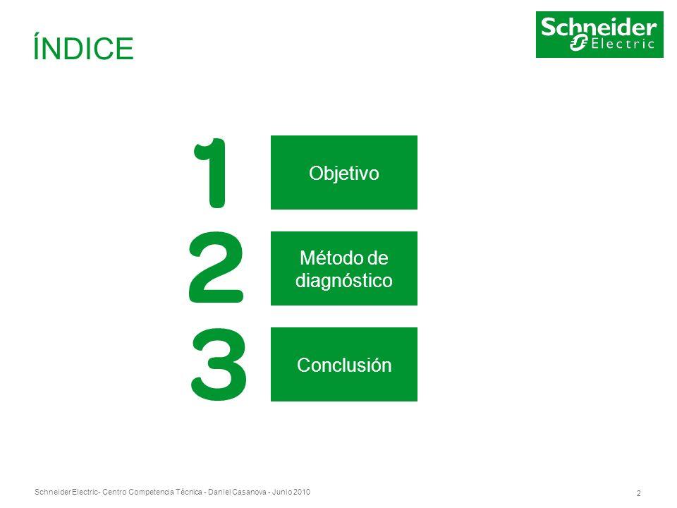 Schneider Electric 2 - Centro Competencia Técnica - Daniel Casanova - Junio 2010 ÍNDICE Objetivo Método de diagnóstico Conclusión