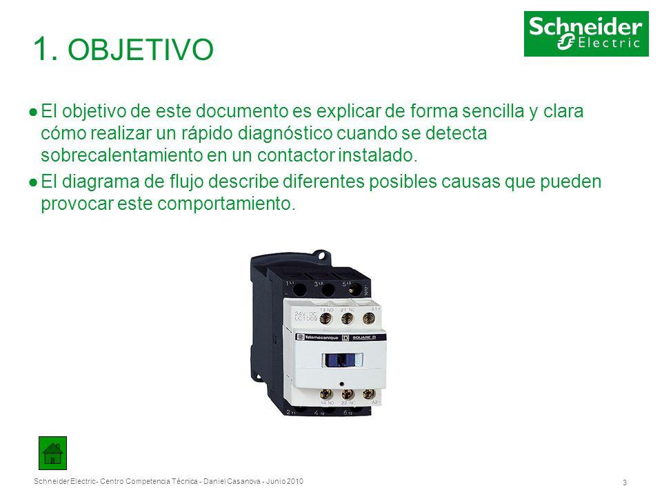 Schneider Electric 3 - Centro Competencia Técnica - Daniel Casanova - Junio 2010 1. OBJETIVO El objetivo de este documento es explicar de forma sencil