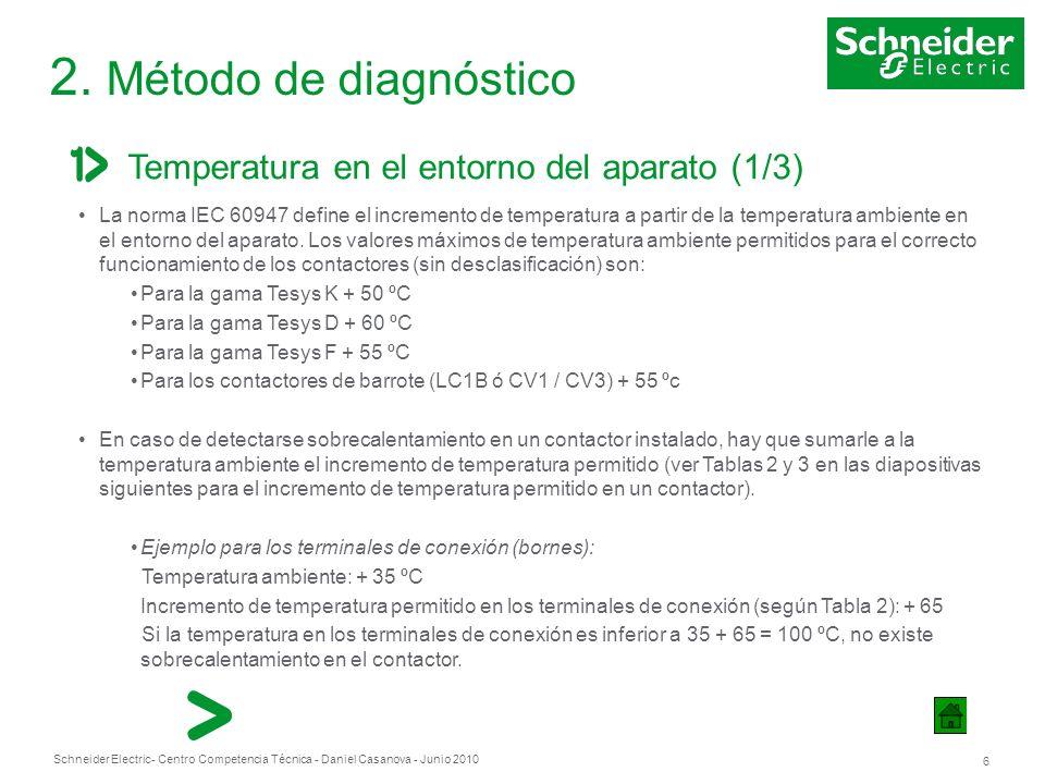 Schneider Electric 6 - Centro Competencia Técnica - Daniel Casanova - Junio 2010 2. Método de diagnóstico Temperatura en el entorno del aparato (1/3)