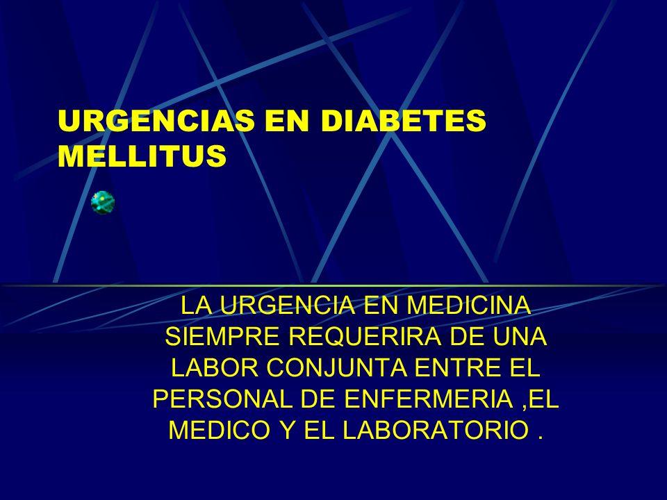 CETOACIDOSIS DIABETICA CUADRO CLINICO: Poliuria vomito Polidipsia Dolor abdominal Polifagia (Abd.