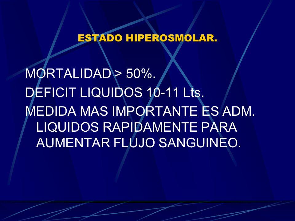 ESTADO HIPEROSMOLAR. MORTALIDAD > 50%. DEFICIT LIQUIDOS 10-11 Lts. MEDIDA MAS IMPORTANTE ES ADM. LIQUIDOS RAPIDAMENTE PARA AUMENTAR FLUJO SANGUINEO.