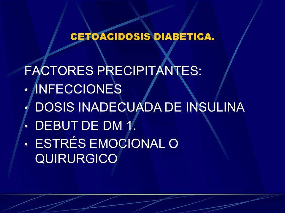 CETOACIDOSIS DIABETICA. FACTORES PRECIPITANTES: INFECCIONES DOSIS INADECUADA DE INSULINA DEBUT DE DM 1. ESTRÉS EMOCIONAL O QUIRURGICO