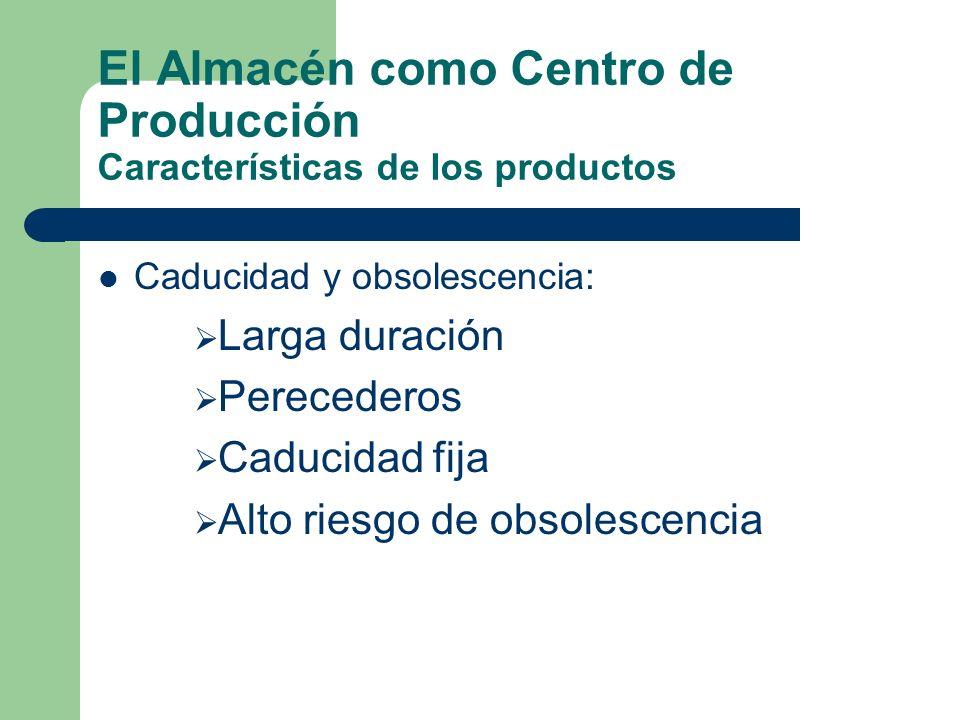 El Almacén como Centro de Producción Características de los productos Caducidad y obsolescencia: Larga duración Perecederos Caducidad fija Alto riesgo