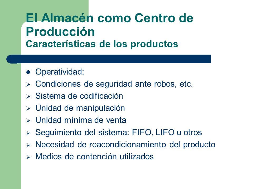 El Almacén como Centro de Producción Características de los productos Operatividad: Condiciones de seguridad ante robos, etc. Sistema de codificación