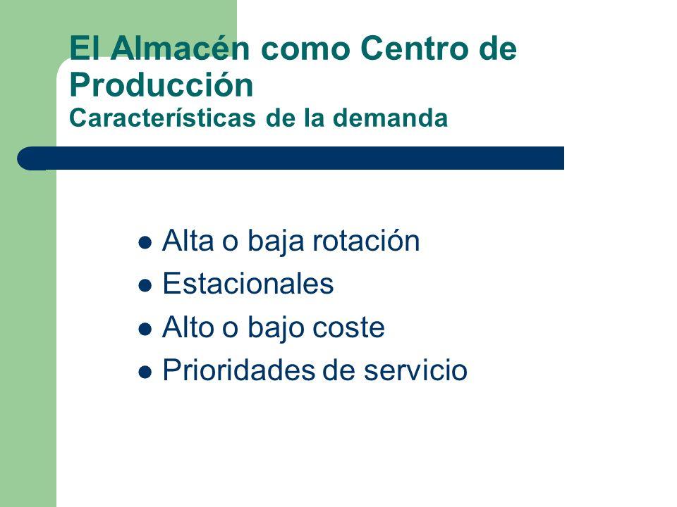 El Almacén como Centro de Producción Características de la demanda Alta o baja rotación Estacionales Alto o bajo coste Prioridades de servicio
