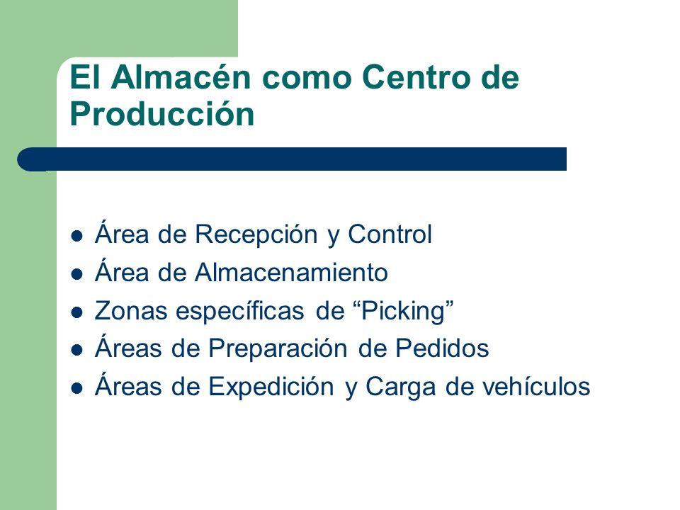 El Almacén como Centro de Producción Área de Recepción y Control Área de Almacenamiento Zonas específicas de Picking Áreas de Preparación de Pedidos Á