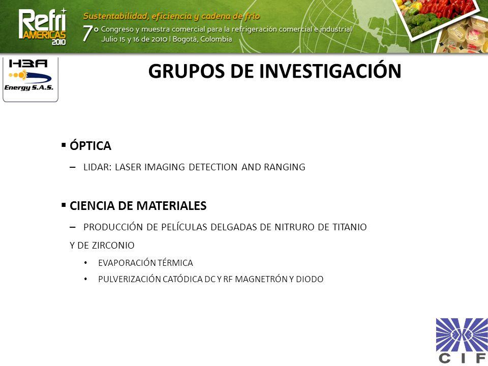 GRUPOS DE INVESTIGACIÓN ÓPTICA – LIDAR: LASER IMAGING DETECTION AND RANGING CIENCIA DE MATERIALES – PRODUCCIÓN DE PELÍCULAS DELGADAS DE NITRURO DE TIT