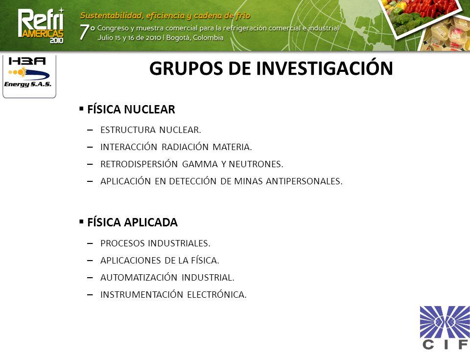 GRUPOS DE INVESTIGACIÓN FÍSICA NUCLEAR – ESTRUCTURA NUCLEAR. – INTERACCIÓN RADIACIÓN MATERIA. – RETRODISPERSIÓN GAMMA Y NEUTRONES. – APLICACIÓN EN DET