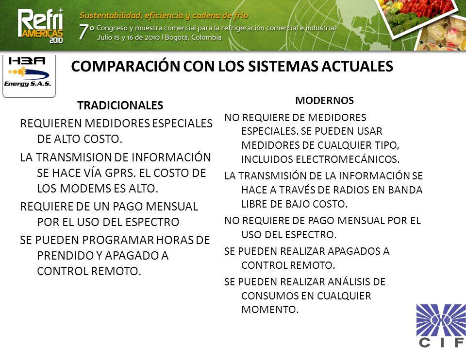 COMPARACIÓN CON LOS SISTEMAS ACTUALES TRADICIONALES REQUIEREN MEDIDORES ESPECIALES DE ALTO COSTO. LA TRANSMISION DE INFORMACIÓN SE HACE VÍA GPRS. EL C