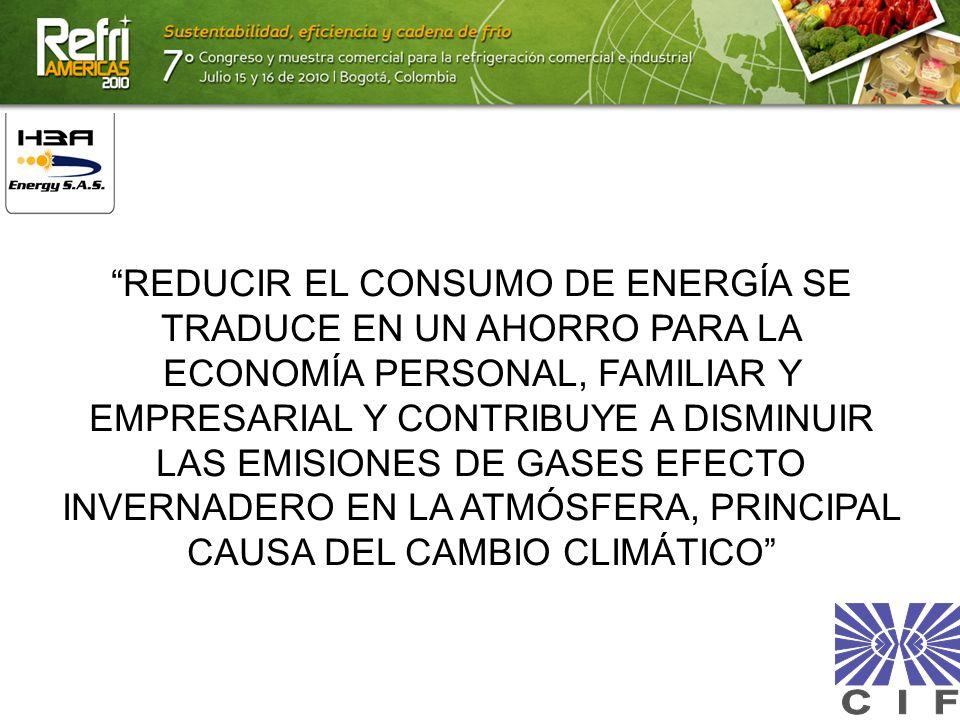 REDUCIR EL CONSUMO DE ENERGÍA SE TRADUCE EN UN AHORRO PARA LA ECONOMÍA PERSONAL, FAMILIAR Y EMPRESARIAL Y CONTRIBUYE A DISMINUIR LAS EMISIONES DE GASE