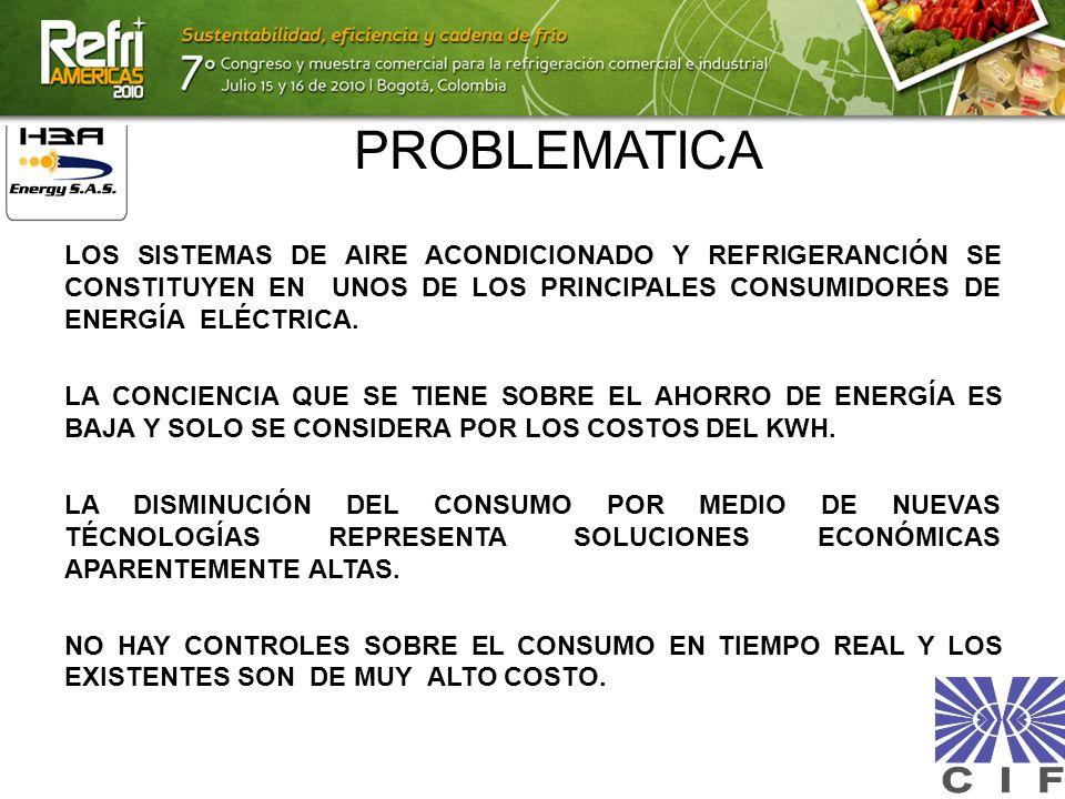 LOS SISTEMAS DE AIRE ACONDICIONADO Y REFRIGERANCIÓN SE CONSTITUYEN EN UNOS DE LOS PRINCIPALES CONSUMIDORES DE ENERGÍA ELÉCTRICA. LA CONCIENCIA QUE SE