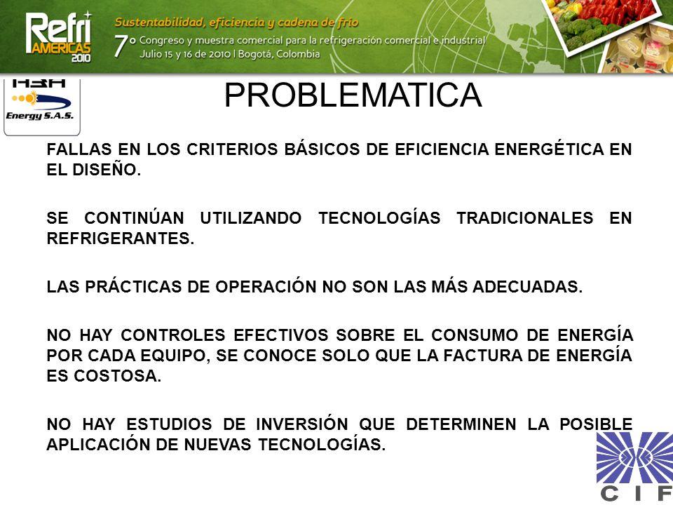 FALLAS EN LOS CRITERIOS BÁSICOS DE EFICIENCIA ENERGÉTICA EN EL DISEÑO. SE CONTINÚAN UTILIZANDO TECNOLOGÍAS TRADICIONALES EN REFRIGERANTES. LAS PRÁCTIC