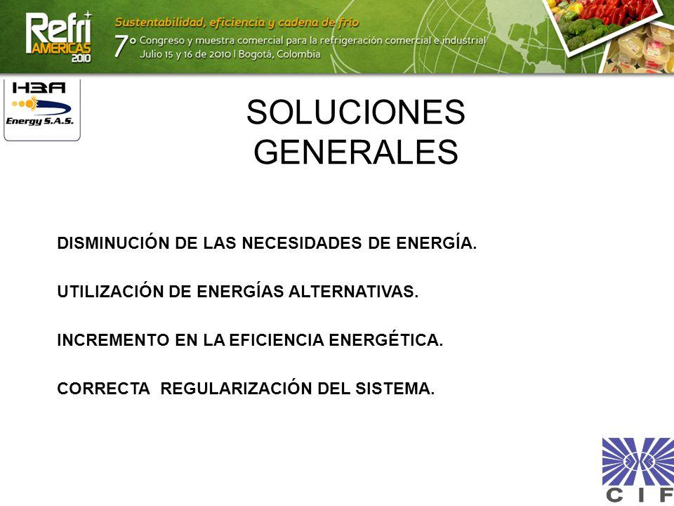 SOLUCIONES GENERALES DISMINUCIÓN DE LAS NECESIDADES DE ENERGÍA. UTILIZACIÓN DE ENERGÍAS ALTERNATIVAS. INCREMENTO EN LA EFICIENCIA ENERGÉTICA. CORRECTA