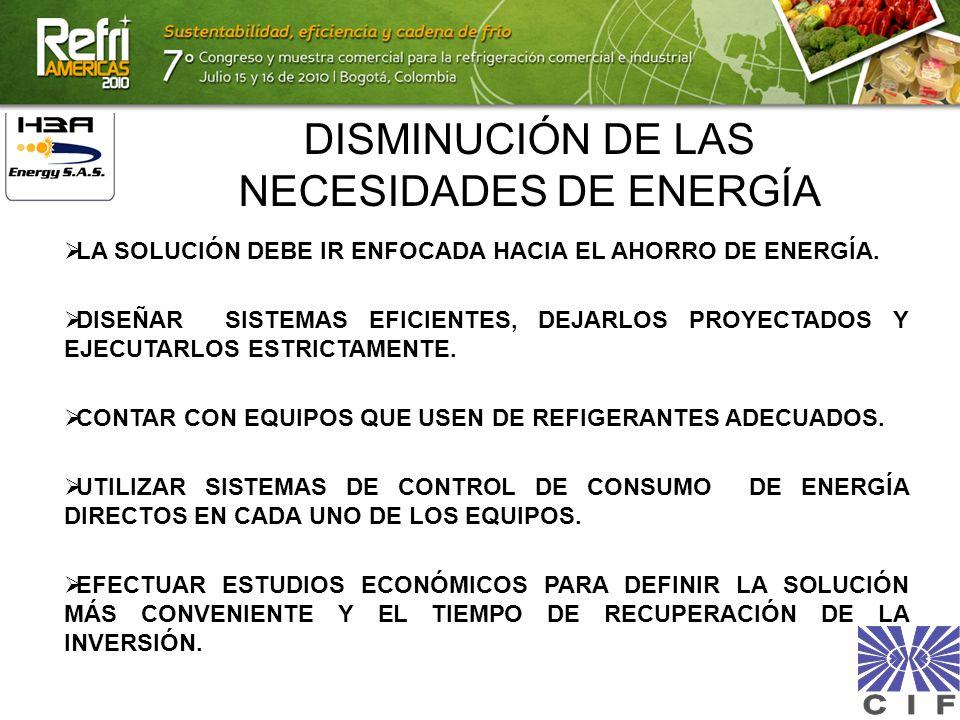 DISMINUCIÓN DE LAS NECESIDADES DE ENERGÍA LA SOLUCIÓN DEBE IR ENFOCADA HACIA EL AHORRO DE ENERGÍA. DISEÑAR SISTEMAS EFICIENTES, DEJARLOS PROYECTADOS Y