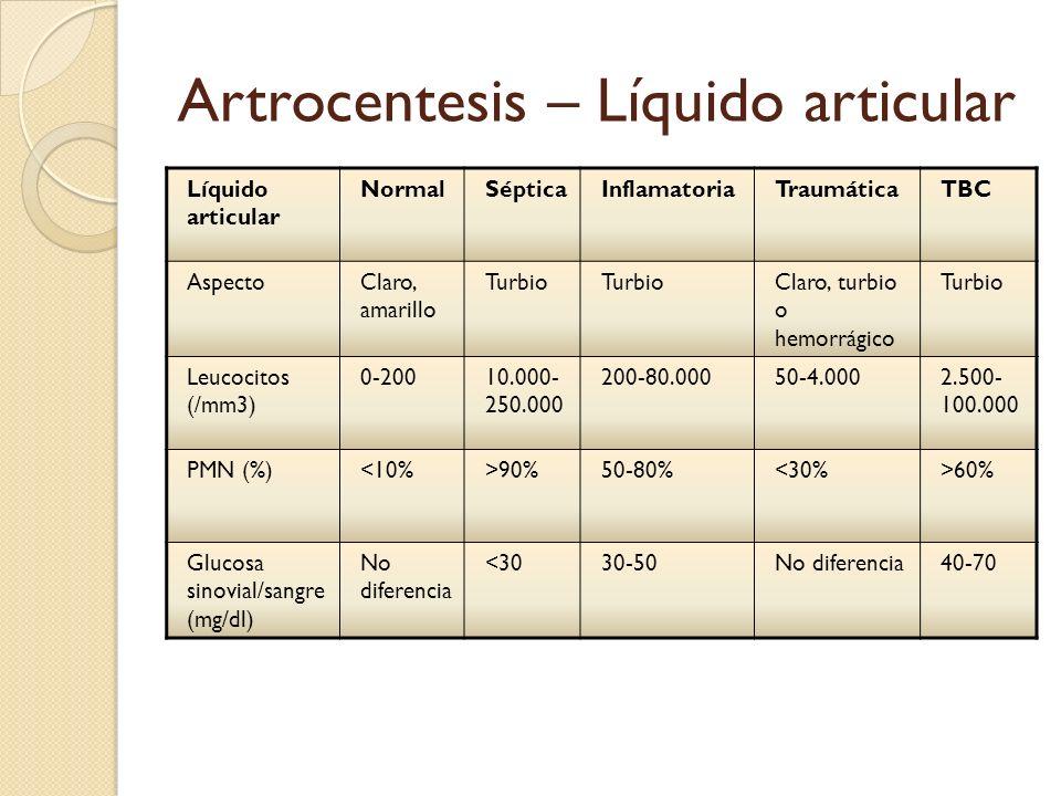 Artrocentesis – Líquido articular Líquido articular NormalSépticaInflamatoriaTraumáticaTBC AspectoClaro, amarillo Turbio Claro, turbio o hemorrágico T