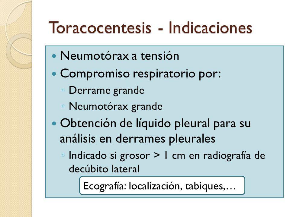 Toracocentesis - Indicaciones Neumotórax a tensión Compromiso respiratorio por: D errame grande N eumotórax grande Obtención de líquido pleural para s