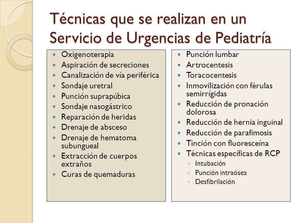 Técnicas que se realizan en un Servicio de Urgencias de Pediatría Oxigenoterapia Aspiración de secreciones Canalización de vía periférica Sondaje uret