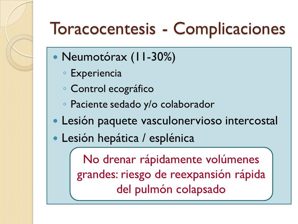 Toracocentesis - Complicaciones Neumotórax (11-30%) Experiencia Control ecográfico Paciente sedado y/o colaborador Lesión paquete vasculonervioso inte