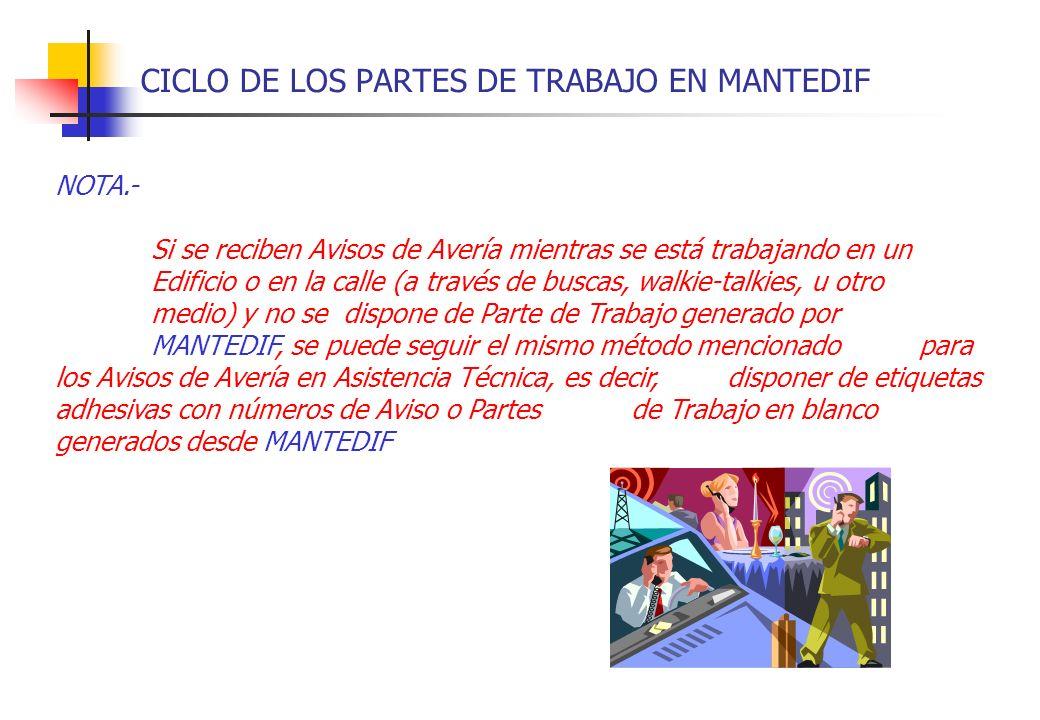 CICLO DE LOS PARTES DE TRABAJO EN MANTEDIF NOTA.- Si se reciben Avisos de Avería mientras se está trabajando en un Edificio o en la calle (a través de