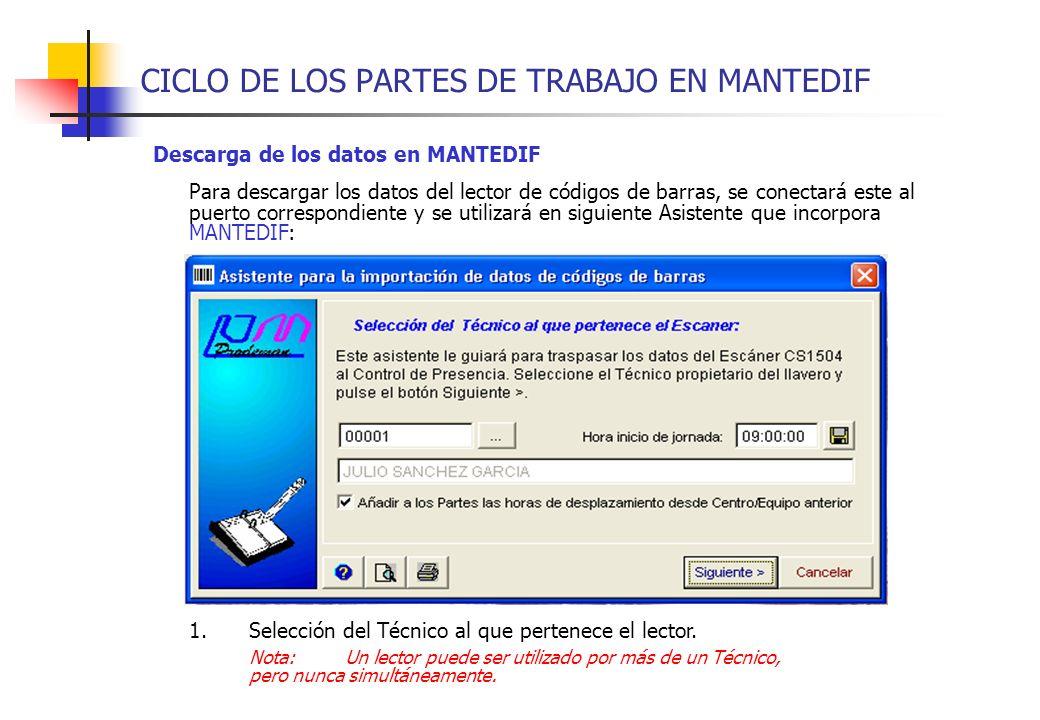 CICLO DE LOS PARTES DE TRABAJO EN MANTEDIF Descarga de los datos en MANTEDIF Para descargar los datos del lector de códigos de barras, se conectará es