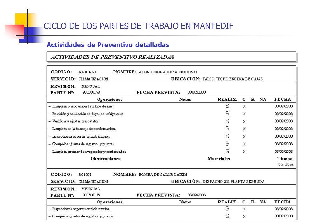CICLO DE LOS PARTES DE TRABAJO EN MANTEDIF Actividades de Preventivo detalladas