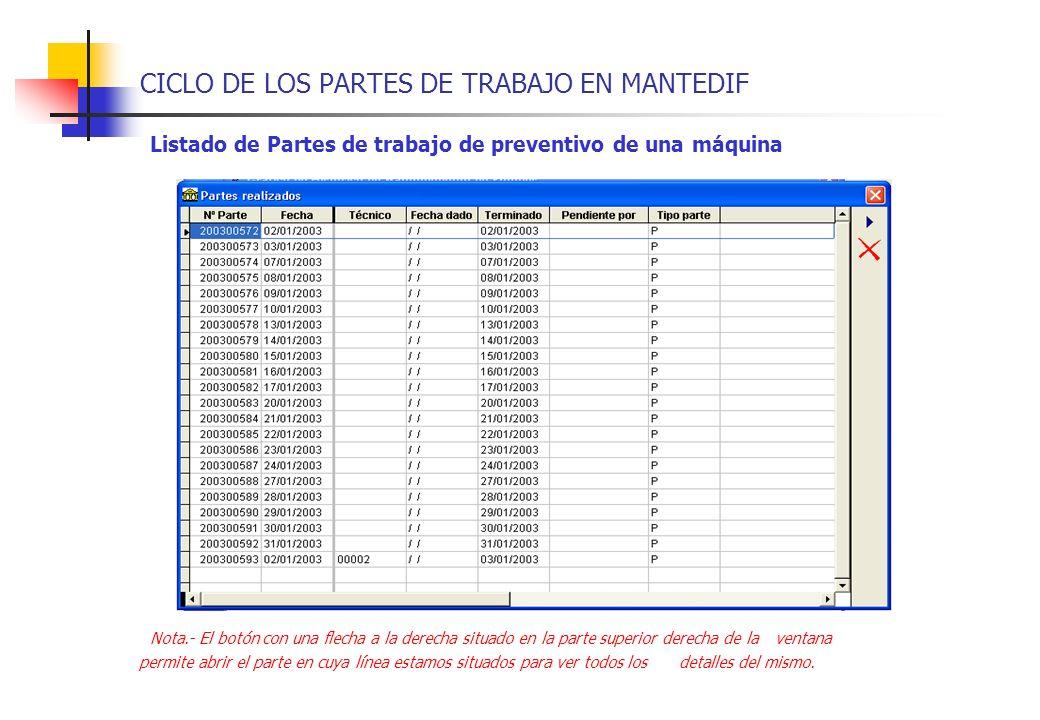 CICLO DE LOS PARTES DE TRABAJO EN MANTEDIF Listado de Partes de trabajo de preventivo de una máquina Nota.-El botón con una flecha a la derecha situad
