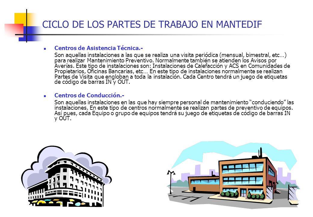 CICLO DE LOS PARTES DE TRABAJO EN MANTEDIF Centros de Asistencia Técnica.- Son aquellas instalaciones a las que se realiza una visita periódica (mensu