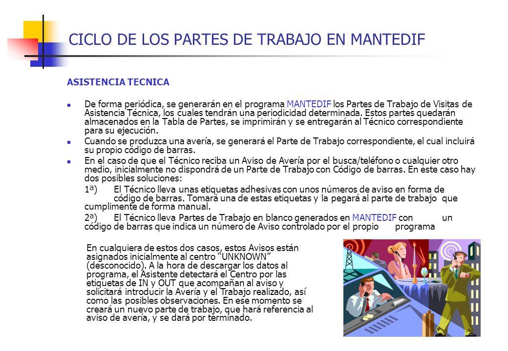 CICLO DE LOS PARTES DE TRABAJO EN MANTEDIF ASISTENCIA TECNICA De forma periódica, se generarán en el programa MANTEDIF los Partes de Trabajo de Visita