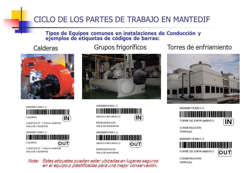 CICLO DE LOS PARTES DE TRABAJO EN MANTEDIF Tipos de Equipos comunes en instalaciones de Conducción y ejemplos de etiquetas de códigos de barras: Calde