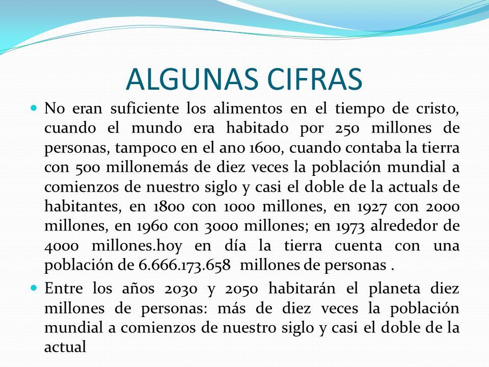 ALGUNAS CIFRAS No eran suficiente los alimentos en el tiempo de cristo, cuando el mundo era habitado por 250 millones de personas, tampoco en el ano 1