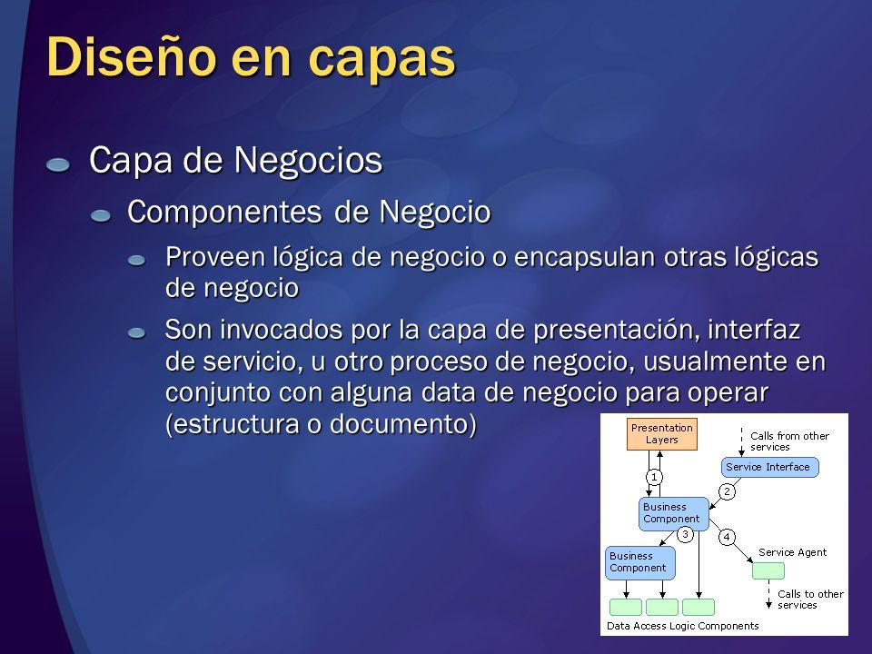 Diseño en capas Capa de Negocios Componentes de Negocio Proveen lógica de negocio o encapsulan otras lógicas de negocio Son invocados por la capa de p