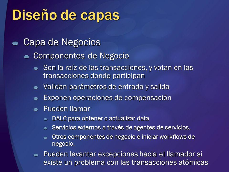 Diseño de capas Capa de Negocios Componentes de Negocio Son la raíz de las transacciones, y votan en las transacciones donde participan Validan paráme