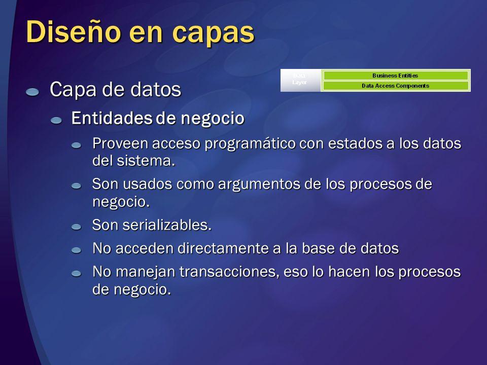Diseño en capas Capa de datos Entidades de negocio Proveen acceso programático con estados a los datos del sistema. Son usados como argumentos de los
