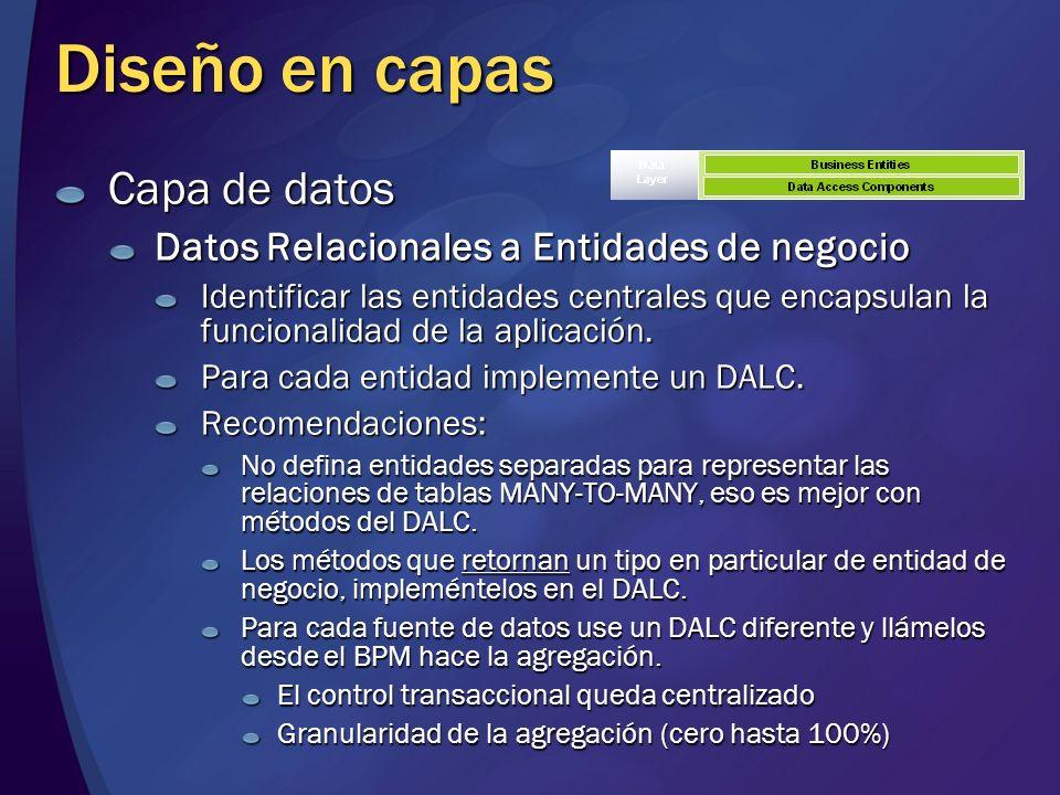 Diseño en capas Capa de datos Datos Relacionales a Entidades de negocio Identificar las entidades centrales que encapsulan la funcionalidad de la apli
