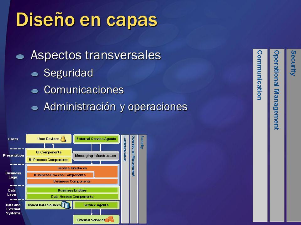 Diseño en capas Aspectos transversales SeguridadComunicaciones Administración y operaciones Operational ManagementSecurityCommunication
