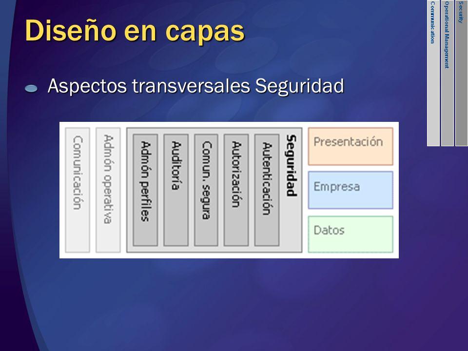 Diseño en capas Aspectos transversales Seguridad